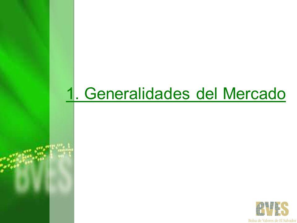 1. Generalidades del Mercado