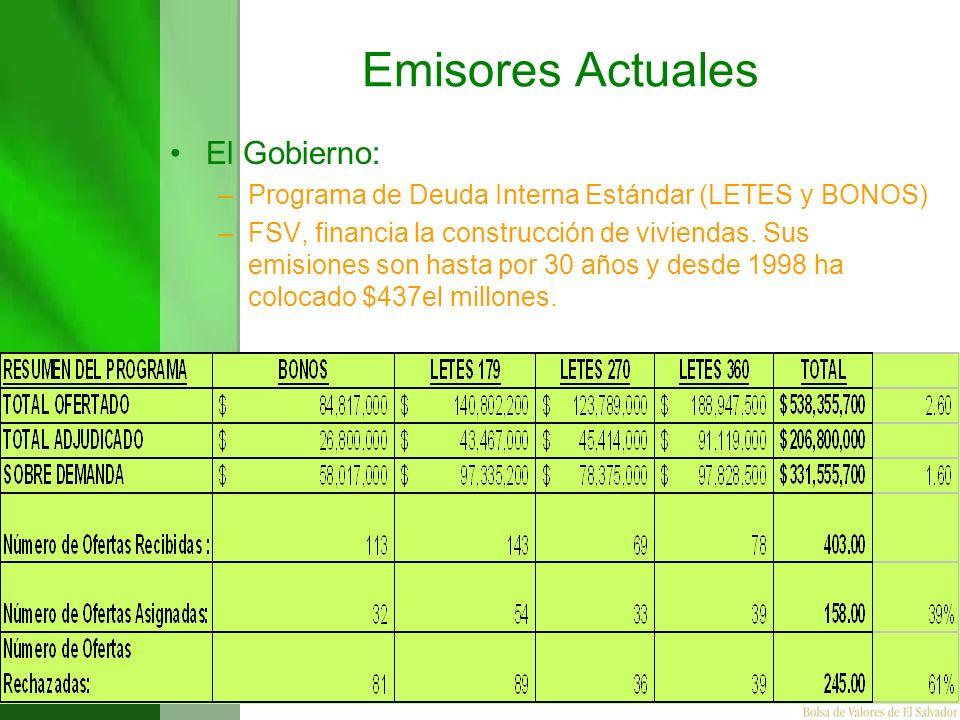 Emisores Actuales El Gobierno: –Programa de Deuda Interna Estándar (LETES y BONOS) –FSV, financia la construcción de viviendas. Sus emisiones son hast