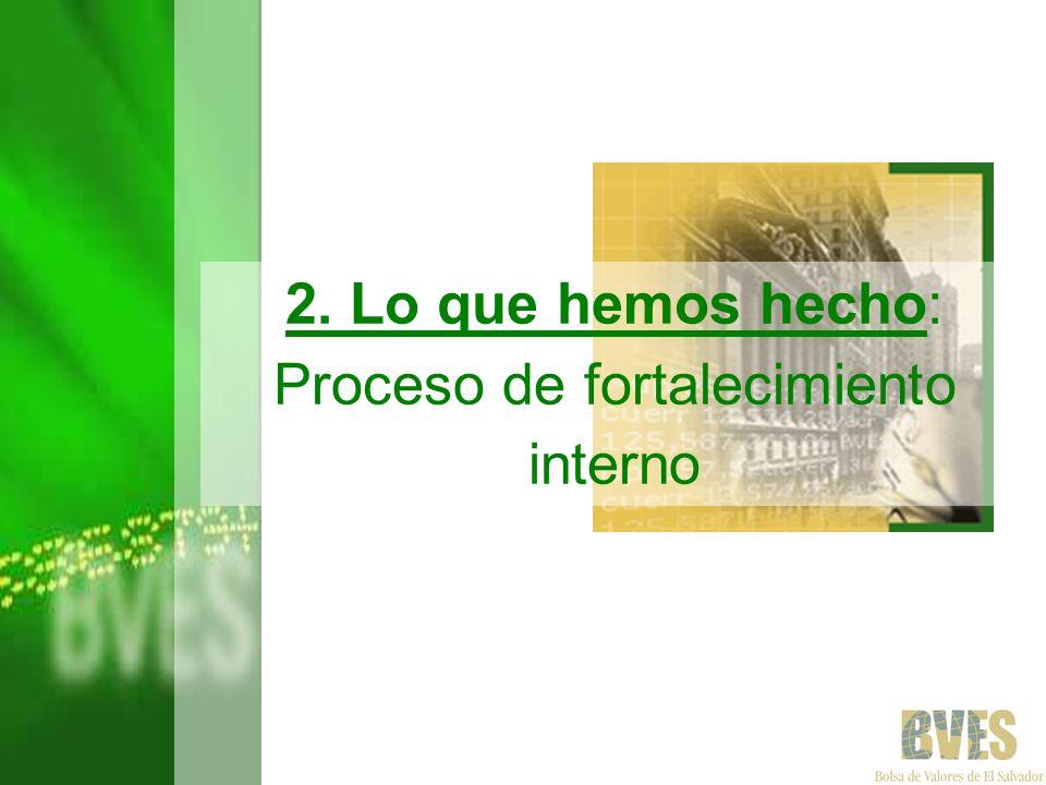 2. Lo que hemos hecho: Proceso de fortalecimiento interno