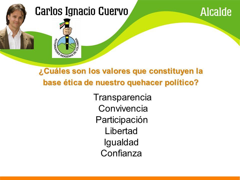 ¿Cuáles son los valores que constituyen la base ética de nuestro quehacer político? Transparencia Convivencia Participación Libertad Igualdad Confianz