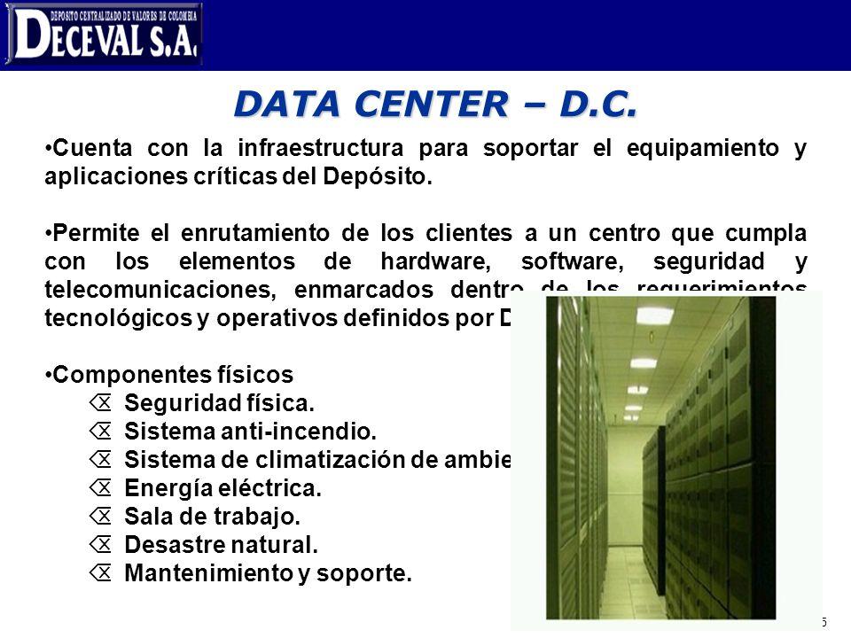 Pág 15 DATA CENTER – D.C. Cuenta con la infraestructura para soportar el equipamiento y aplicaciones críticas del Depósito.Cuenta con la infraestructu