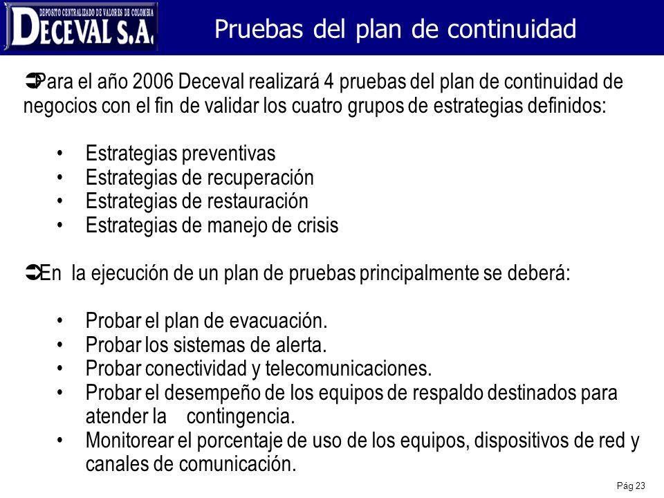 Pág 23 Pruebas del plan de continuidad ÜPara el año 2006 Deceval realizará 4 pruebas del plan de continuidad de negocios con el fin de validar los cua