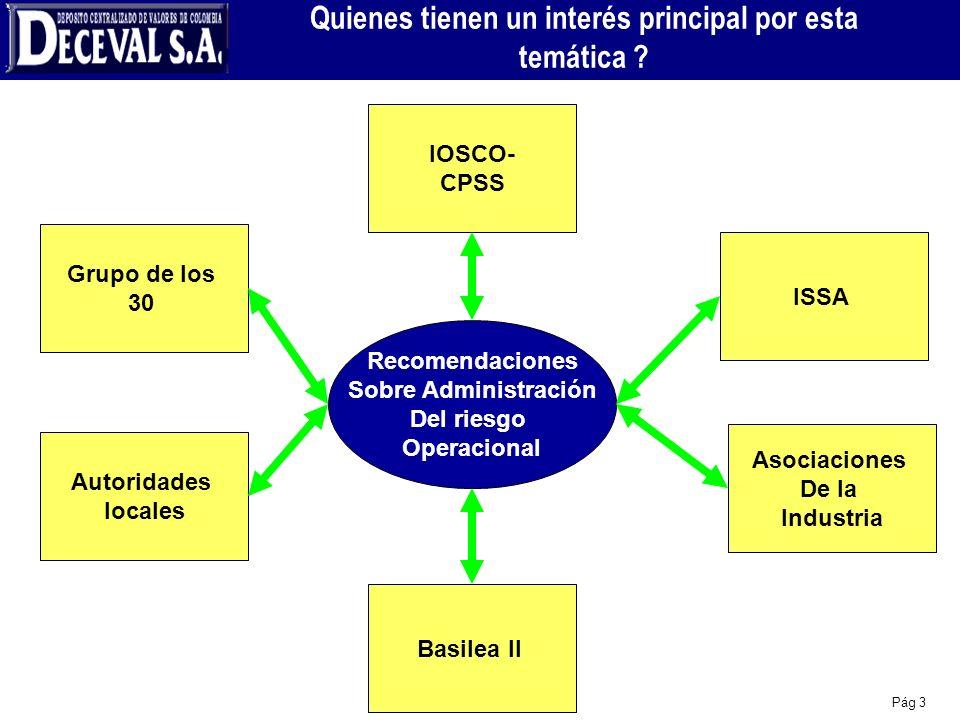 Pág 3 Quienes tienen un interés principal por esta temática ? Grupo de los 30 Recomendaciones Sobre Administración Del riesgo Operacional ISSA Autorid