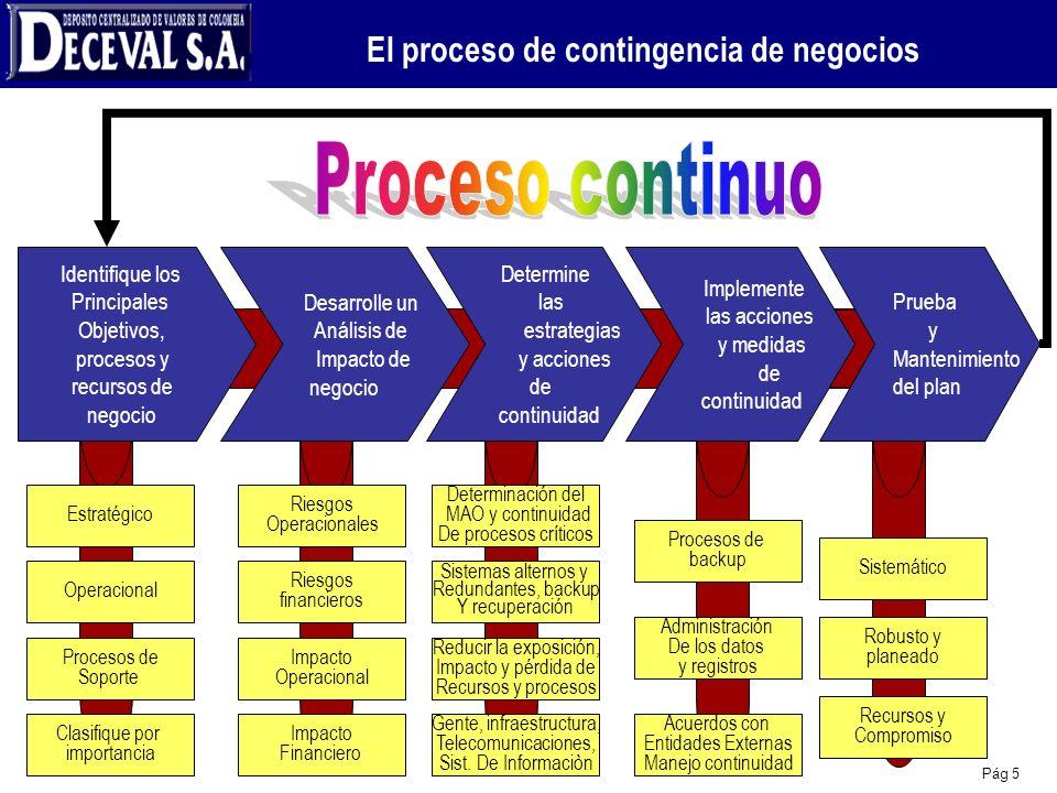 Pág 16 Centros de Contingencia