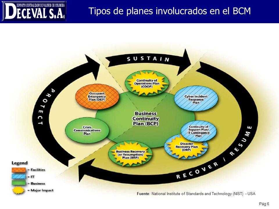 Pág 7 PCN – No es un documento, es un proceso de negocio en DECEVAL S.A.