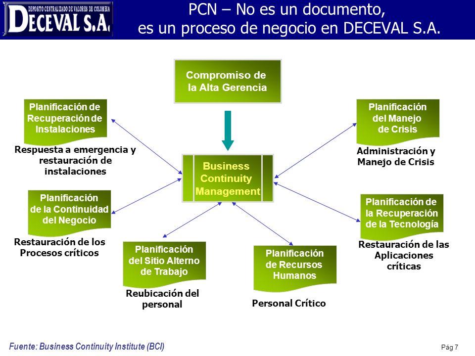 Pág 7 PCN – No es un documento, es un proceso de negocio en DECEVAL S.A. Planificación de Recuperación de Instalaciones Business Continuity Management