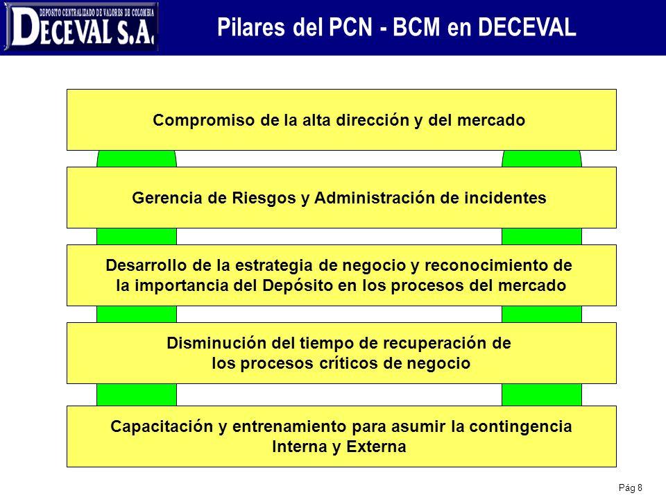 Pág 8 Pilares del PCN - BCM en DECEVAL Compromiso de la alta dirección y del mercado Gerencia de Riesgos y Administración de incidentes Desarrollo de