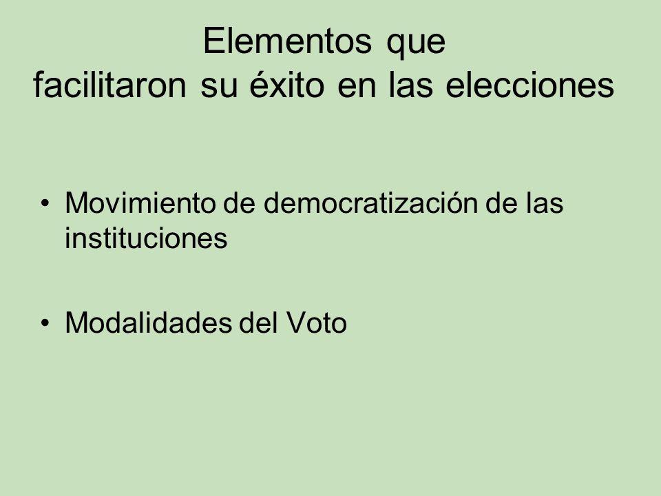 Elementos que facilitaron su éxito en las elecciones Movimiento de democratización de las instituciones Modalidades del Voto