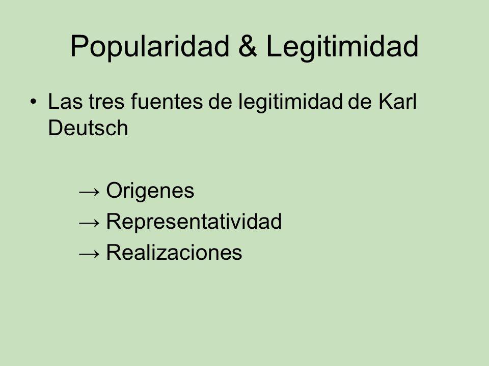 Popularidad & Legitimidad Las tres fuentes de legitimidad de Karl Deutsch Origenes Representatividad Realizaciones