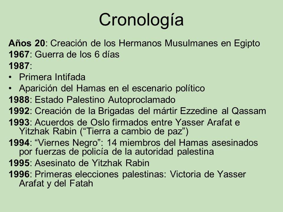 Cronología Años 20: Creación de los Hermanos Musulmanes en Egipto 1967: Guerra de los 6 días 1987: Primera Intifada Aparición del Hamas en el escenari