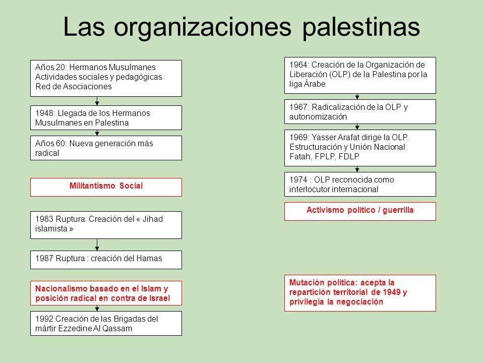 Las organizaciones palestinas 1948: Llegada de los Hermanos Musulmanes en Palestina Años 60: Nueva generación más radical 1967: Radicalización de la O