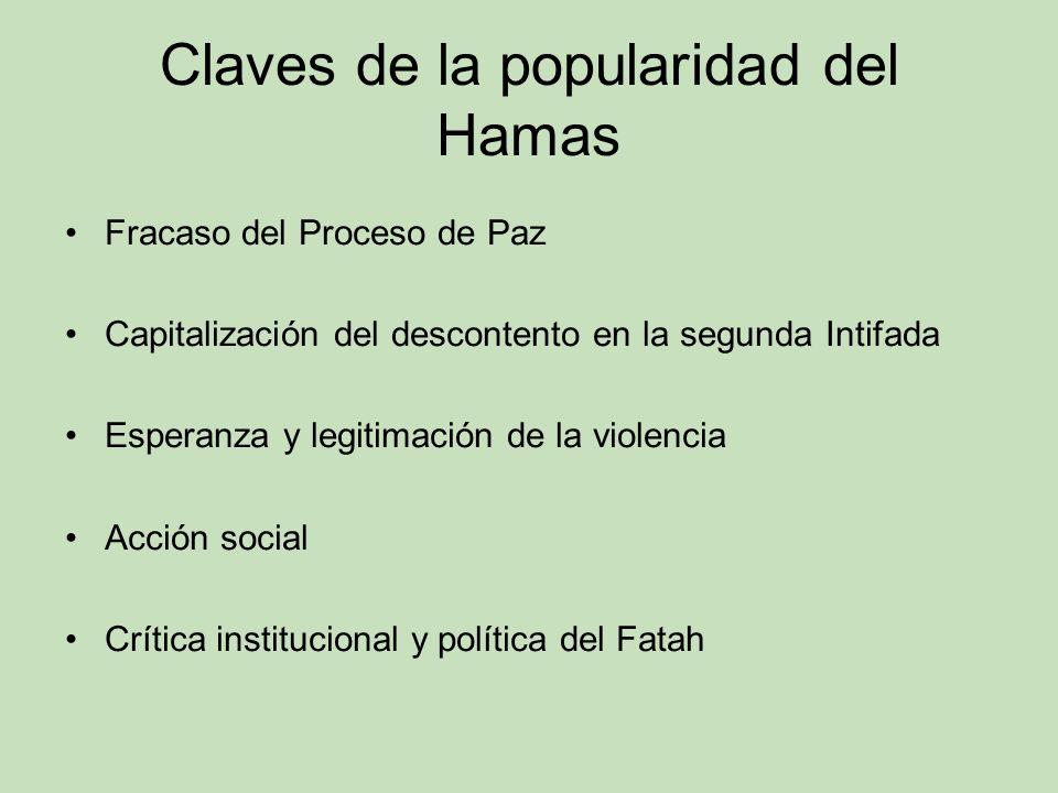 Claves de la popularidad del Hamas Fracaso del Proceso de Paz Capitalización del descontento en la segunda Intifada Esperanza y legitimación de la vio