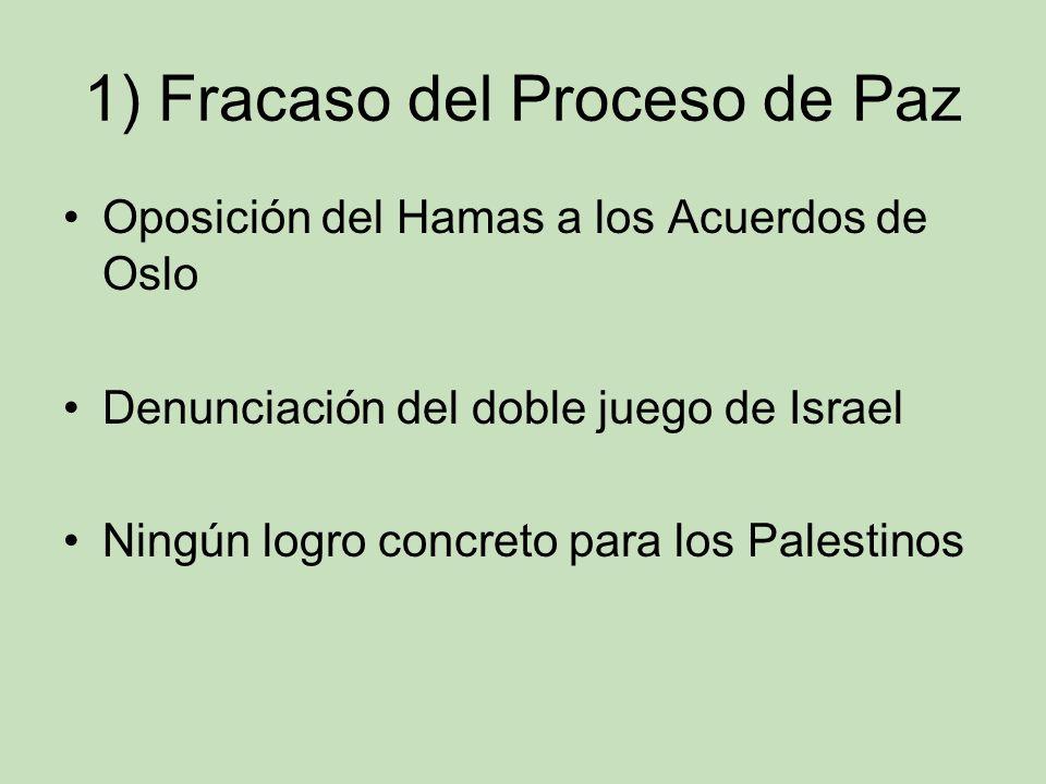 1) Fracaso del Proceso de Paz Oposición del Hamas a los Acuerdos de Oslo Denunciación del doble juego de Israel Ningún logro concreto para los Palesti