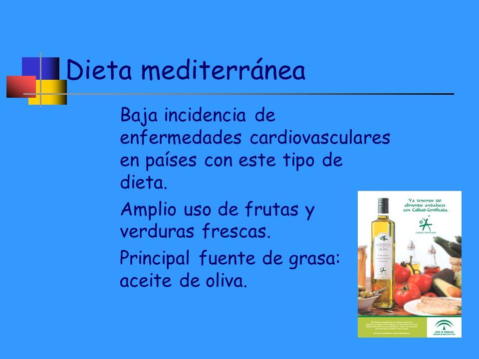 Dieta mediterránea Baja incidencia de enfermedades cardiovasculares en países con este tipo de dieta. Amplio uso de frutas y verduras frescas. Princip