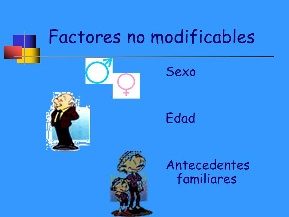 Factores no modificables Sexo Edad Antecedentes familiares