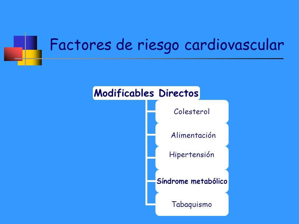 Factores de riesgo cardiovascular Modificables Directos Colesterol Alimentación Hipertensión Síndrome metabólico Tabaquismo