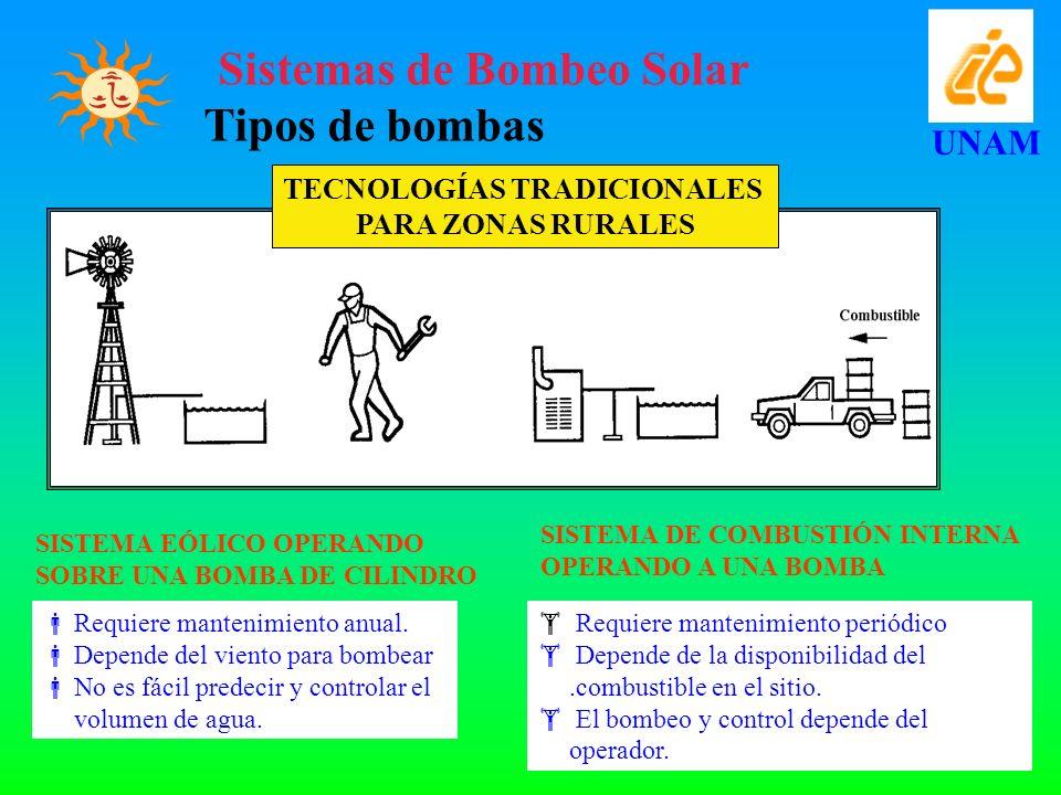 Sistemas de Bombeo Solar Tipos de bombas UNAM SISTEMA EÓLICO OPERANDO SOBRE UNA BOMBA DE CILINDRO Requiere mantenimiento anual. Depende del viento par