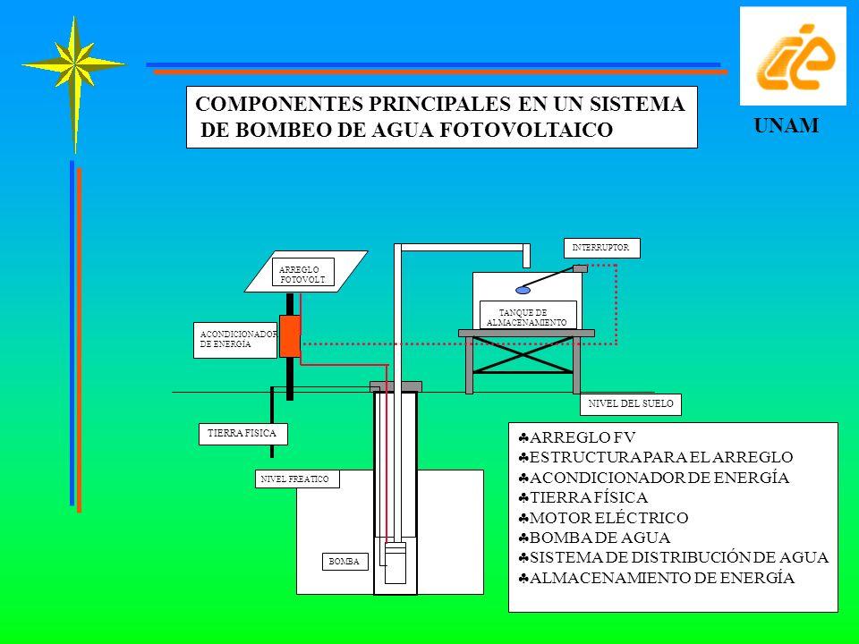 UNAM COMPONENTES PRINCIPALES EN UN SISTEMA DE BOMBEO DE AGUA FOTOVOLTAICO TANQUE DE ALMACENAMIENTO ARREGLO FOTOVOLT. ACONDICIONADOR DE ENERGÍA NIVEL F