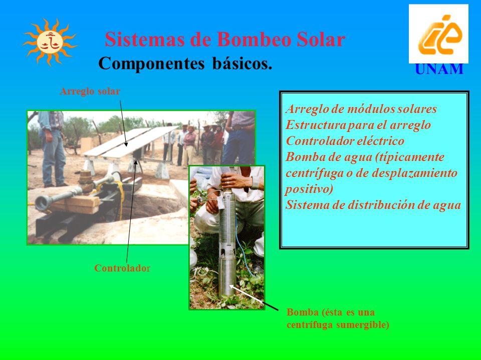 Arreglo de módulos solares Estructura para el arreglo Controlador eléctrico Bomba de agua (típicamente centrífuga o de desplazamiento positivo) Sistem