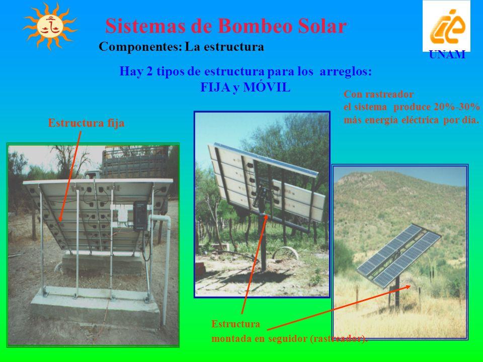 Sistemas de Bombeo Solar Componentes: La estructura UNAM Hay 2 tipos de estructura para los arreglos: FIJA y MÓVIL Con rastreador el sistema produce 2