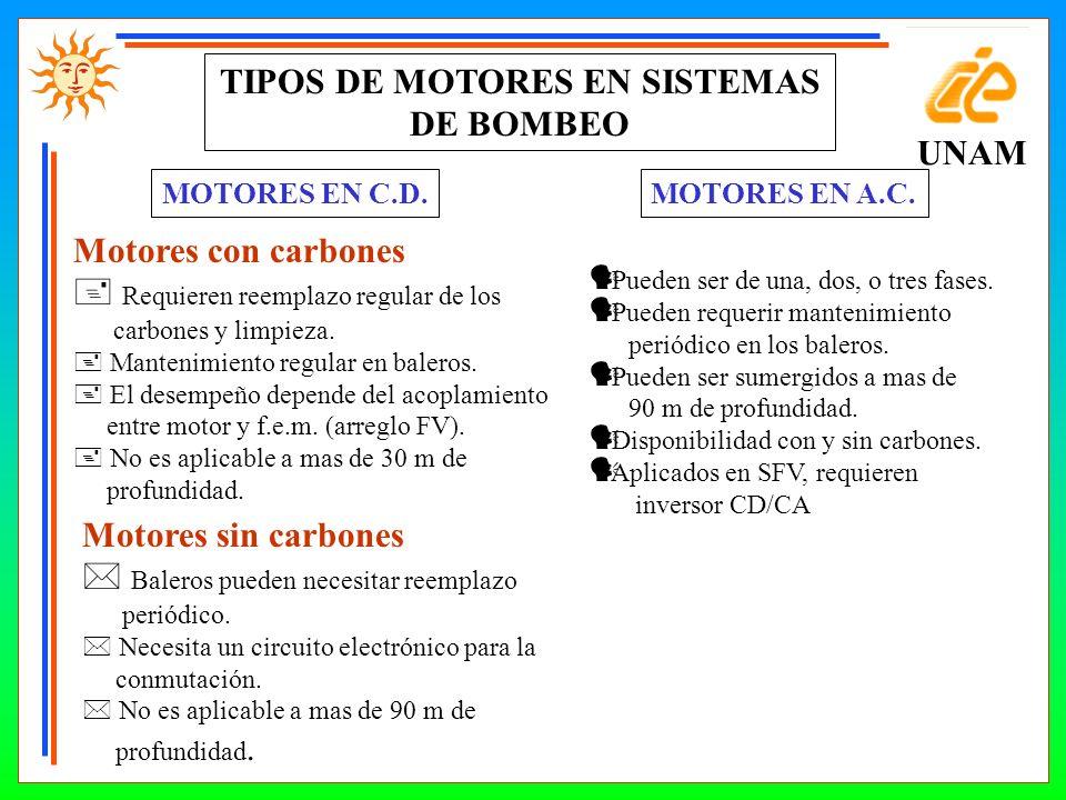 UNAM TIPOS DE MOTORES EN SISTEMAS DE BOMBEO MOTORES EN C.D.MOTORES EN A.C. Motores con carbones + Requieren reemplazo regular de los......carbones y l