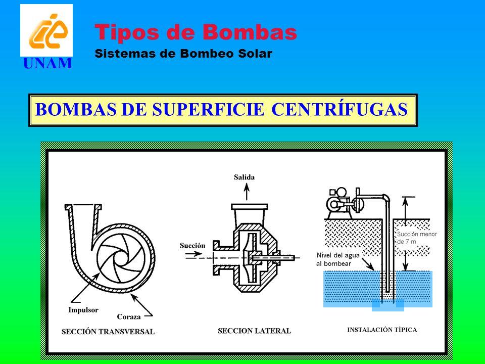 Tipos de Bombas Sistemas de Bombeo Solar BOMBAS DE SUPERFICIE CENTRÍFUGAS UNAM