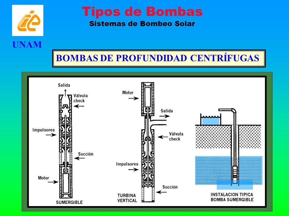 BOMBAS DE PROFUNDIDAD CENTRÍFUGAS UNAM Tipos de Bombas Sistemas de Bombeo Solar