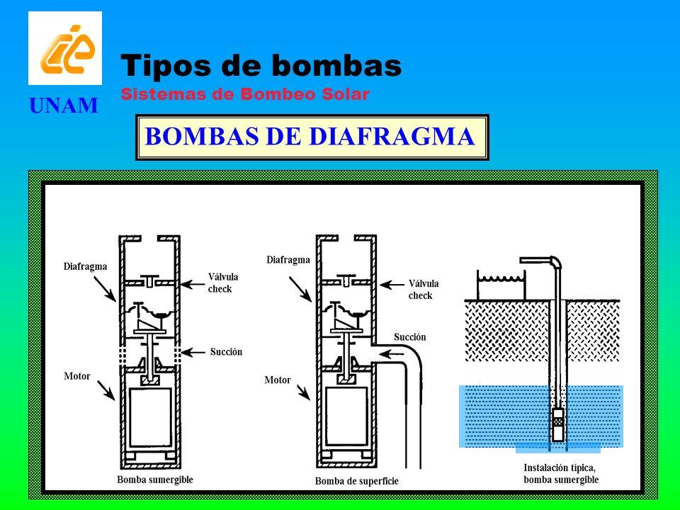Tipos de bombas Sistemas de Bombeo Solar BOMBAS DE DIAFRAGMA UNAM