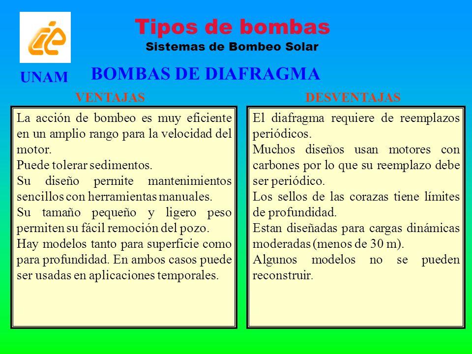 BOMBAS DE DIAFRAGMA La acción de bombeo es muy eficiente en un amplio rango para la velocidad del motor. Puede tolerar sedimentos. Su diseño permite m