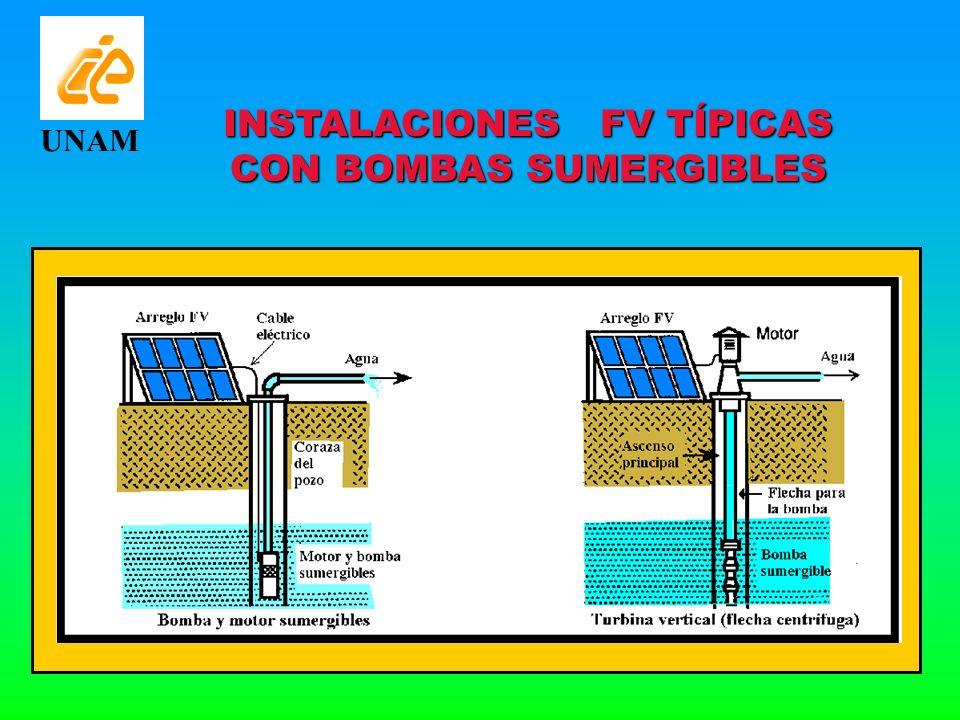 UNAM INSTALACIONES FV TÍPICAS CON BOMBAS SUMERGIBLES