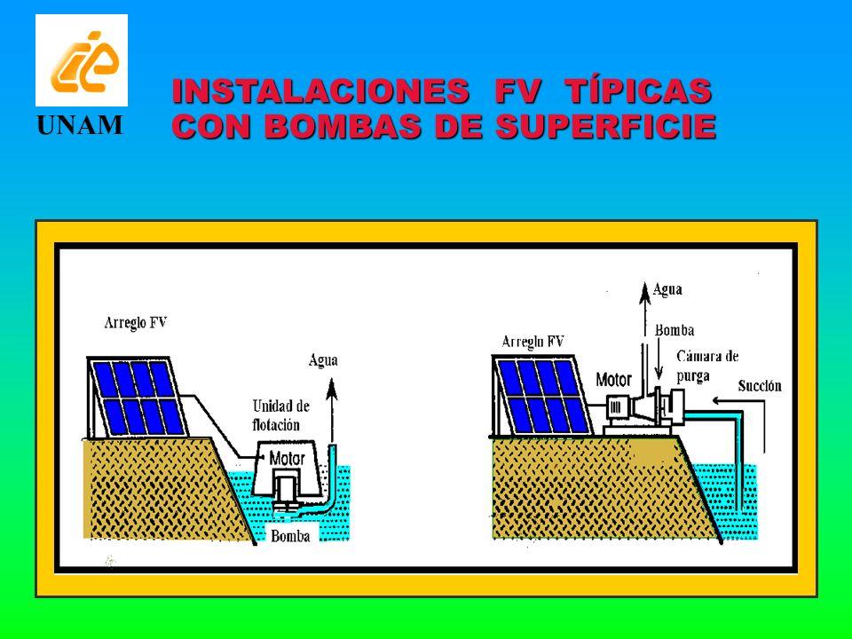 CON BOMBAS DE SUPERFICIE INSTALACIONES FV TÍPICAS UNAM