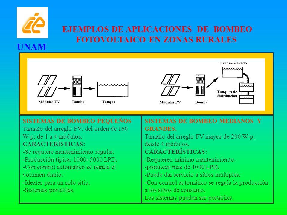 SISTEMAS DE BOMBEO PEQUEÑOS Tamaño del arreglo FV: del orden de 160 W-p; de 1 a 4 módulos. CARACTERÍSTICAS: -Se requiere mantenimiento regular. -Produ