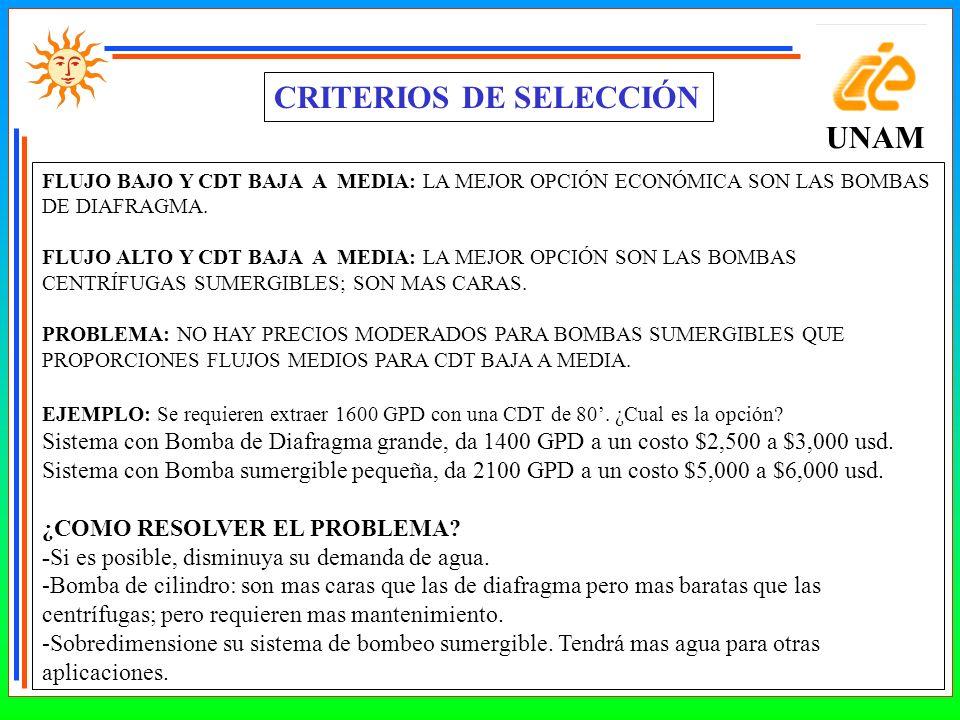 UNAM CRITERIOS DE SELECCIÓN FLUJO BAJO Y CDT BAJA A MEDIA: LA MEJOR OPCIÓN ECONÓMICA SON LAS BOMBAS DE DIAFRAGMA. FLUJO ALTO Y CDT BAJA A MEDIA: LA ME