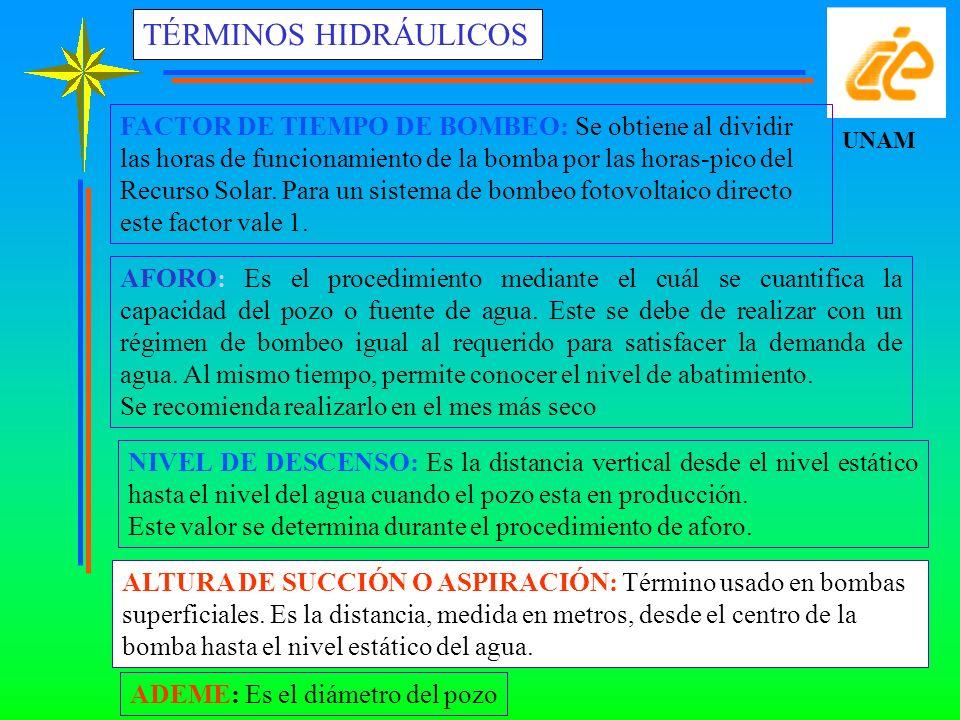 UNAM ALTURA DE SUCCIÓN O ASPIRACIÓN: Término usado en bombas superficiales. Es la distancia, medida en metros, desde el centro de la bomba hasta el ni