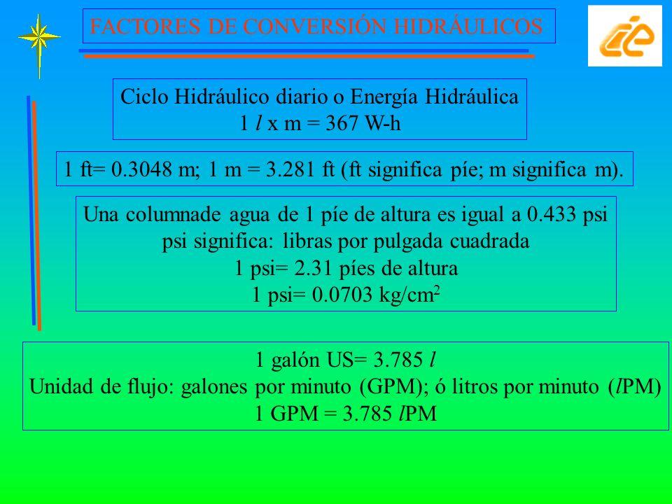 FACTORES DE CONVERSIÓN HIDRÁULICOS Ciclo Hidráulico diario o Energía Hidráulica 1 l x m = 367 W-h 1 ft= 0.3048 m; 1 m = 3.281 ft (ft significa píe; m