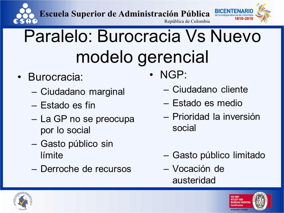 Paralelo: Burocracia Vs Nuevo modelo gerencial Burocracia: –Ciudadano marginal –Estado es fin –La GP no se preocupa por lo social –Gasto público sin l