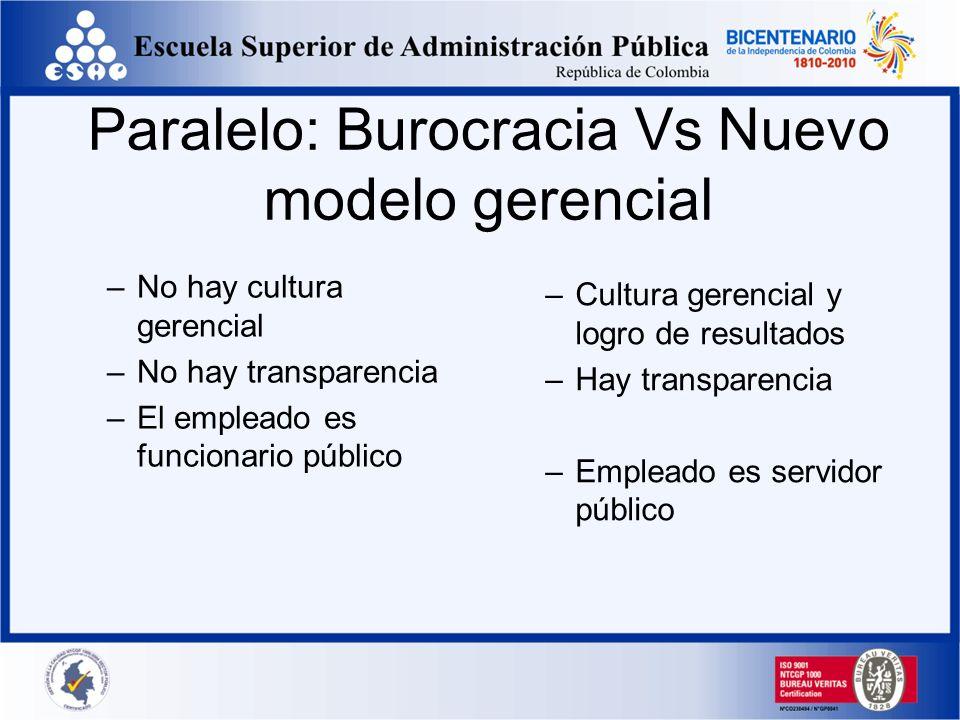 Paralelo: Burocracia Vs Nuevo modelo gerencial –No hay cultura gerencial –No hay transparencia –El empleado es funcionario público –Cultura gerencial