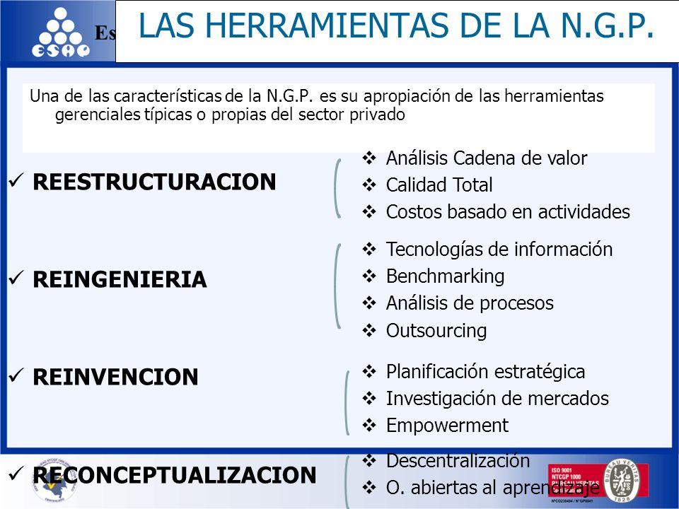 LAS HERRAMIENTAS DE LA N.G.P. Una de las características de la N.G.P. es su apropiación de las herramientas gerenciales típicas o propias del sector p