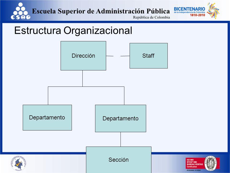 Dirección: Planes estratégicos, misión, visión Selección por política.