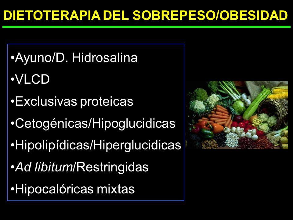Prevención: Estilo de vida y cribado genético OBESIDAD Y SÍNDROME METABÓLICO: DIETOTERAPIA Tratamiento dietético: Perdida de peso Ácidos grasos Fibra