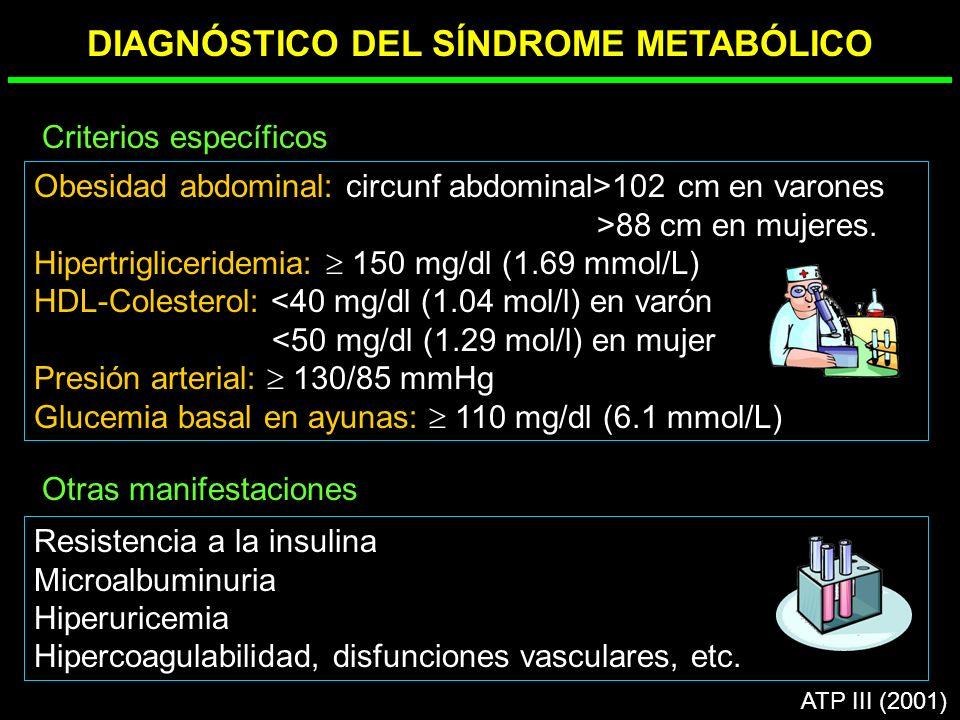 DIAGNÓSTICO DEL SÍNDROME METABÓLICO ATP III (2001) Obesidad abdominal: circunf abdominal>102 cm en varones >88 cm en mujeres.
