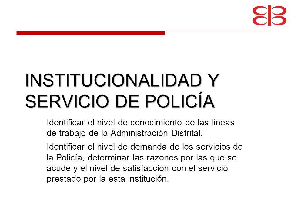 INSTITUCIONALIDAD Y SERVICIO DE POLICÍA Identificar el nivel de conocimiento de las líneas de trabajo de la Administración Distrital. Identificar el n