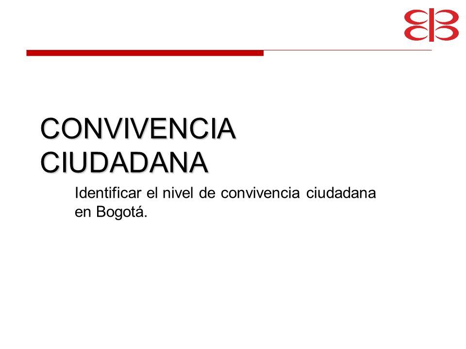 CONVIVENCIA CIUDADANA Identificar el nivel de convivencia ciudadana en Bogotá.