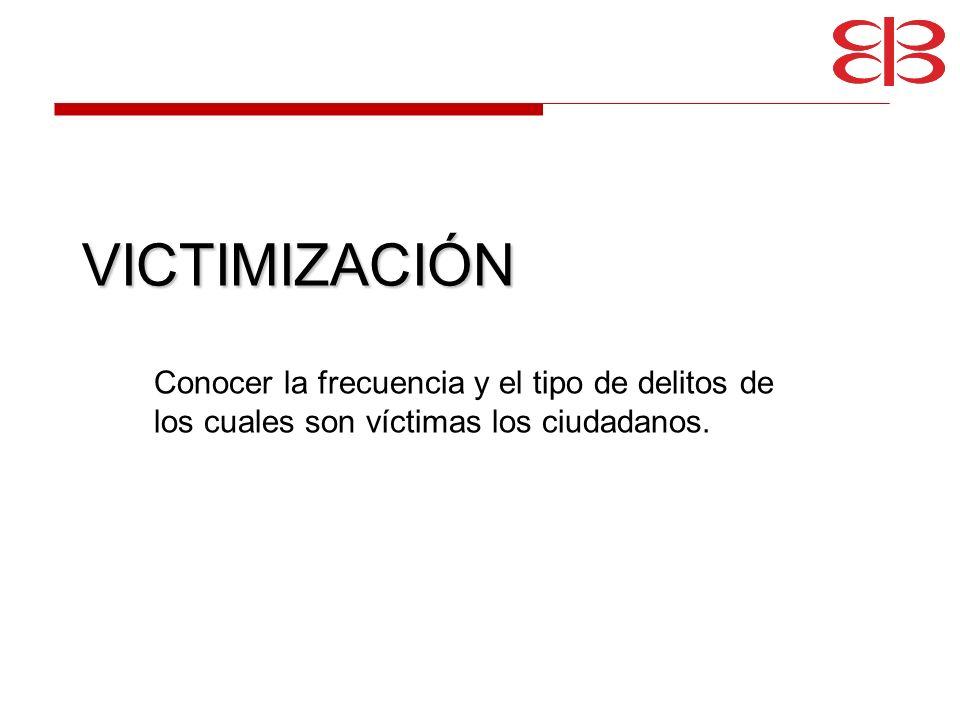 VICTIMIZACIÓN Conocer la frecuencia y el tipo de delitos de los cuales son víctimas los ciudadanos.