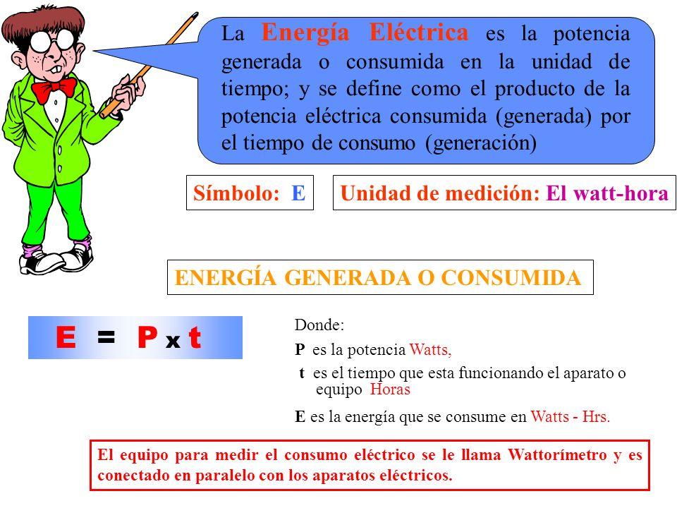 La potencia eléctrica que se genera o se consume en un instante dado se especifica por el voltaje V que obliga a los electrones a producir una corrien