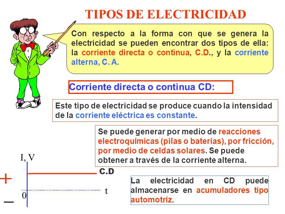 Símbolo: EUnidad de medición: El watt-hora La Energía Eléctrica es la potencia generada o consumida en la unidad de tiempo; y se define como el produc