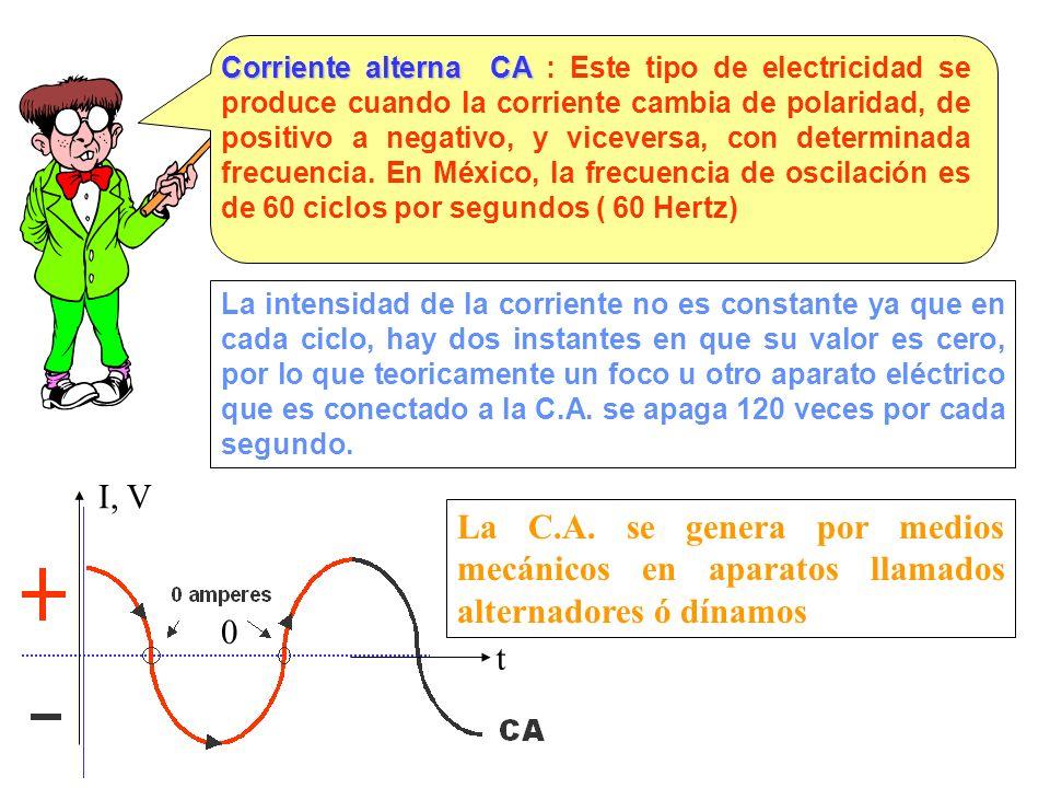 Corriente directa o continua CD: La electricidad en CD puede almacenarse en acumuladores tipo automotríz. C.D t 0 I, V TIPOS DE ELECTRICIDAD Con respe