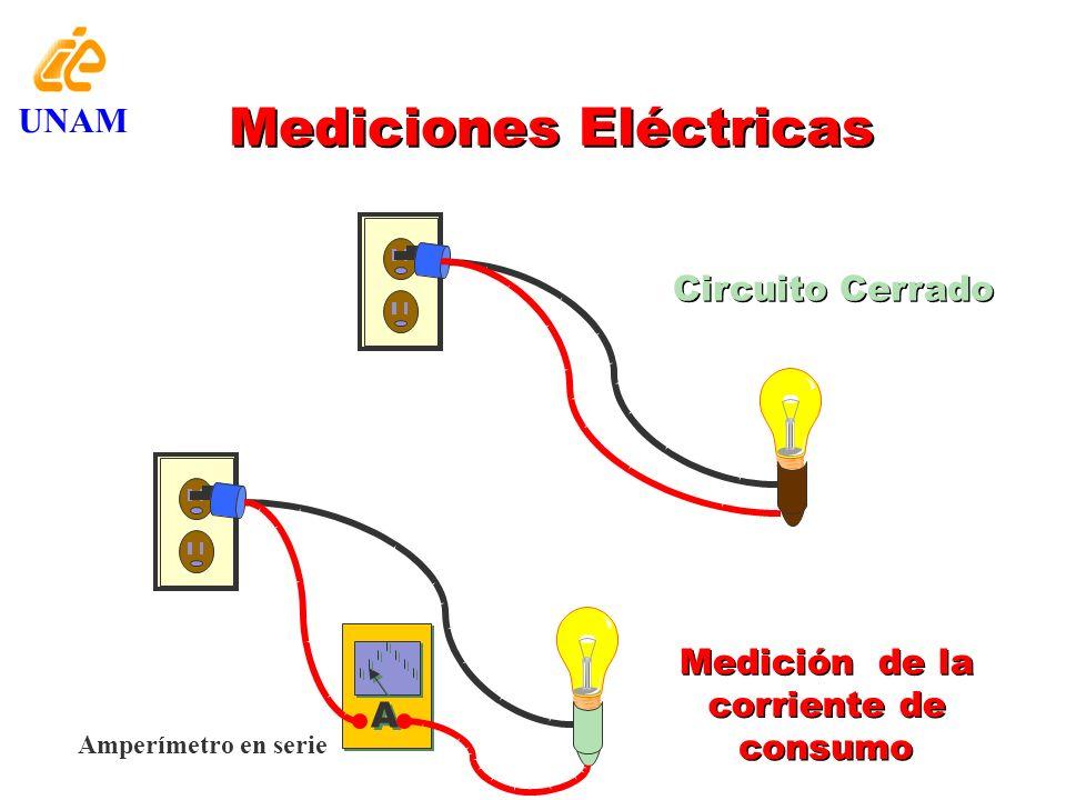 V V H H Medición de la Resistencia Medición del Voltaje Ohmetroen paralelo Voltímetro en Paralelo Circuito Abierto Mediciones Eléctricas UNAM