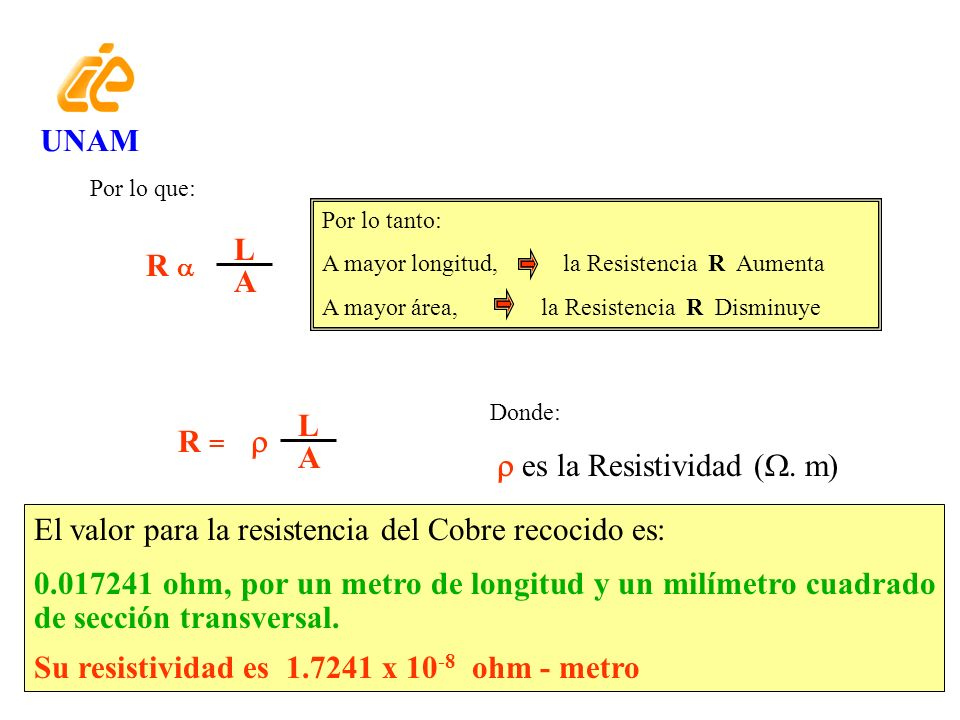 El comportamiento lineal nos dice que: I V I = m V m = 1 / R I V L I Amperímetro Area + - De donde: V= Voltaje (Volts) I = Corriente (Amper) m = Condu