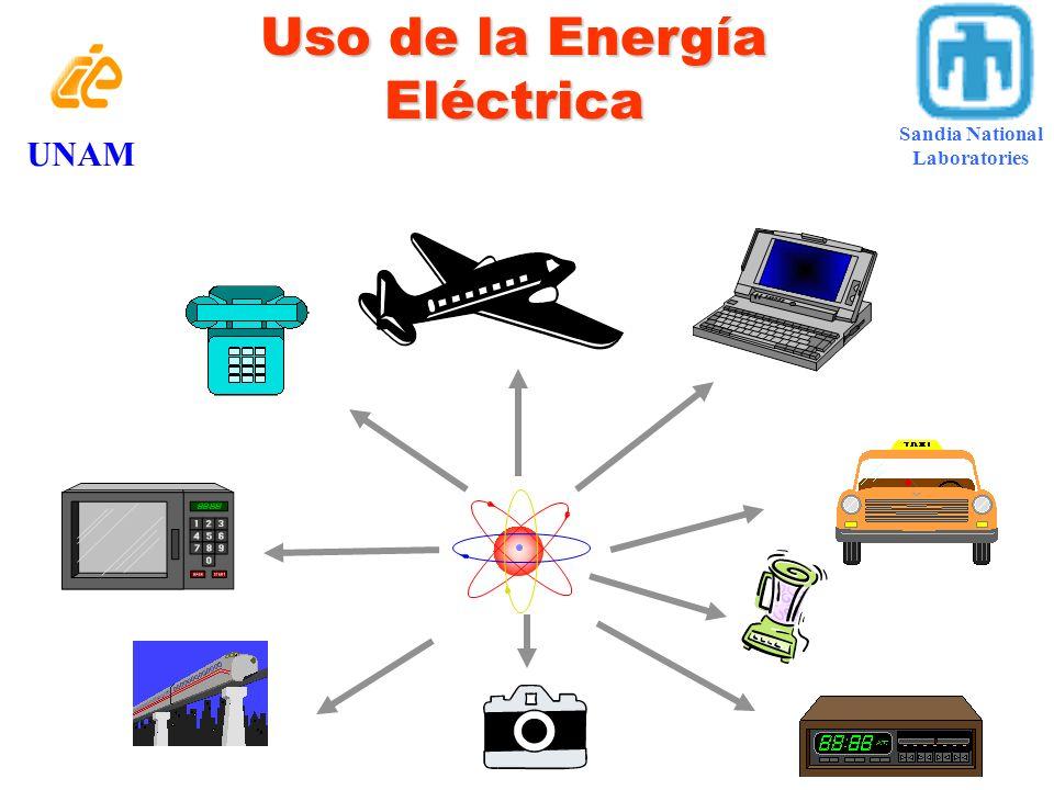 Sandia National Laboratories UNAM CONCEPTOS BÁSICOS DE ELECTRICIDAD y DIMENSIONAMIENTO DE CONDUCTORES EXPOSITOR Eduardo Sánchez Macedo Aarón Sánchez J